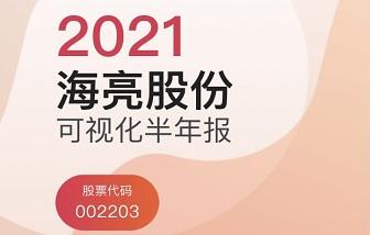 海亮股份发布2021年半年报:公司上半年净利润同比增长71.1%
